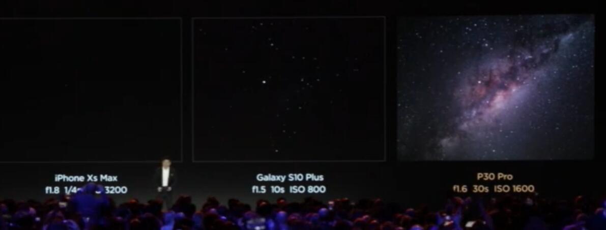 华为P30系列海外首发 变焦摄影新突破 起售价6000元
