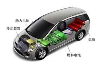 国内激光设备厂商在动力电池领域盘点