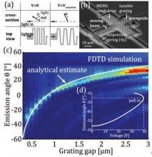 新型MEMS光束操纵技术有望大幅降低激光雷达成本
