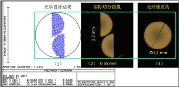LAMOST高分辨率光谱仪正式开展科学观测