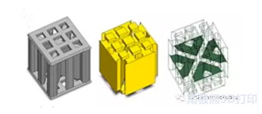 3D打印制剂:一款可以为患者量身定制药物的制剂新技术