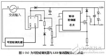 详解无闪烁LED驱动调光控制设计