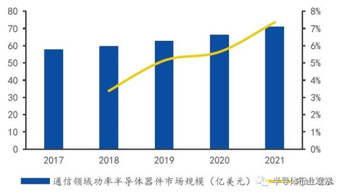 能把����za�9�:)�h�yb�9hnY~Y_功率半导体 中国企业竞争力有待提高