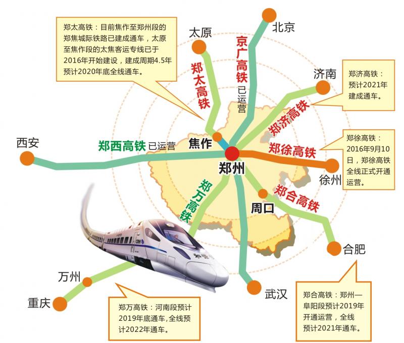 """逐鹿中原,""""豫""""见未来物流——2020郑州国际物流展全面启动"""