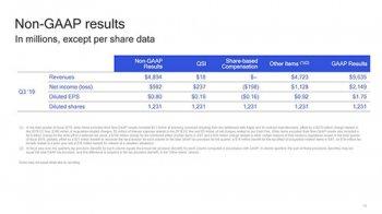2Q19半导体财报业绩出炉:高通、赛灵思、AMD和
