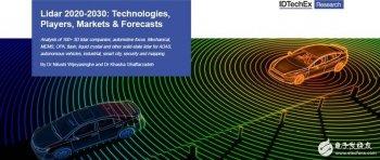激光雷达技术的创新将如何影响细分市场