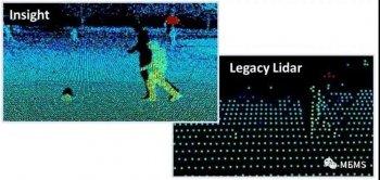Insight LiDAR针对自动驾驶发布最高分辨率FMCW激光雷达