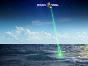 激光60年–下一步是什么?