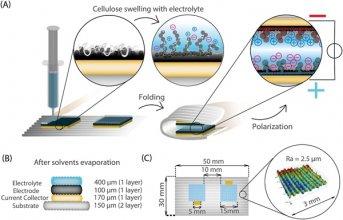 科学家3D打印可生物降解电池以减少电子废物